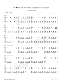 On Wings of Song-Auf Flügeln des Gesanges-Numbered-Musical-Notation-Preview-1