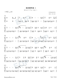 Melody Of The Night 1-Numbered-Musical-Notation-Preview-1