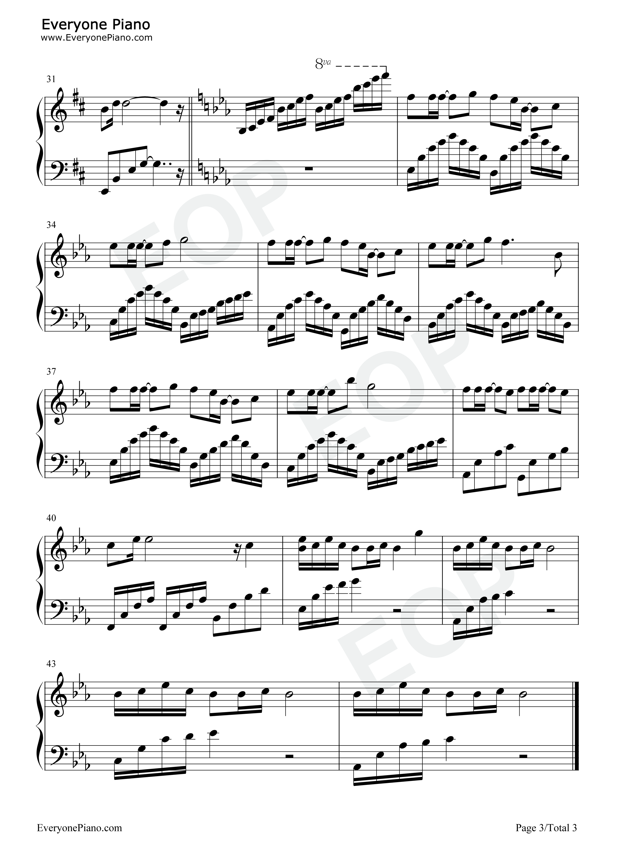 A Thousand Miles Piano Sheet Music Keninamas