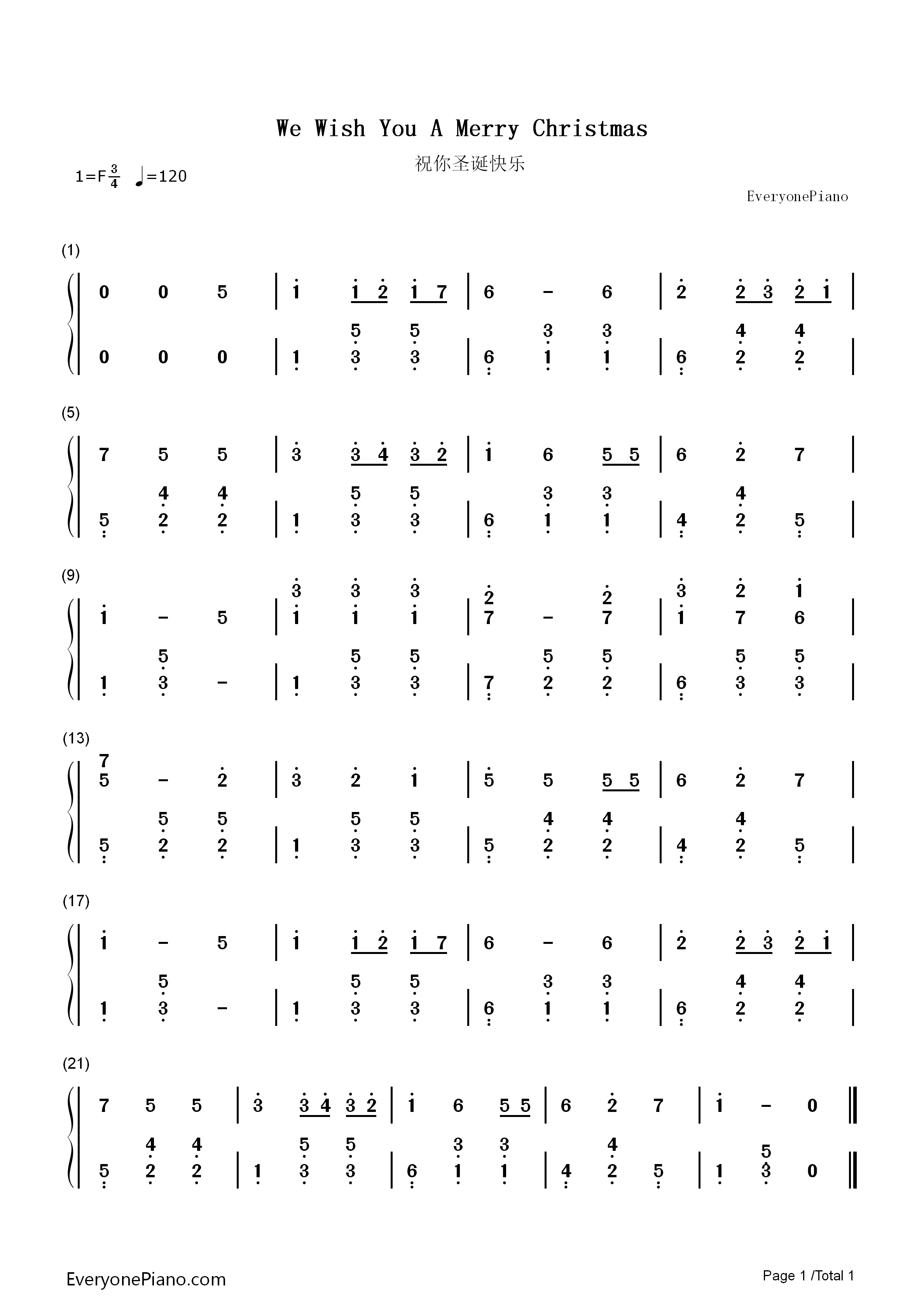 we wish you a merry christmas numbered musical notation