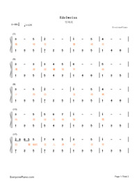 Edelweiss with Lyrics-Numbered-Musical-Notation-Preview-1
