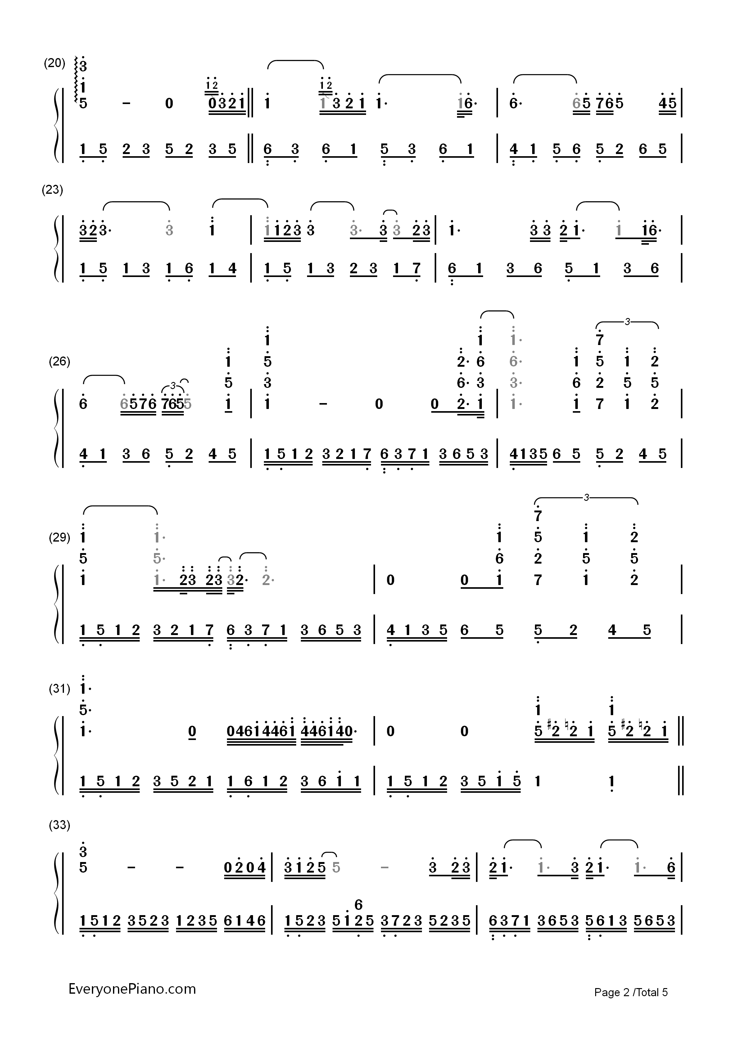 I will always love you whitney houston numbered musical notation listen now print sheet i will always love you whitney houston numbered musical notation preview 2 hexwebz Choice Image