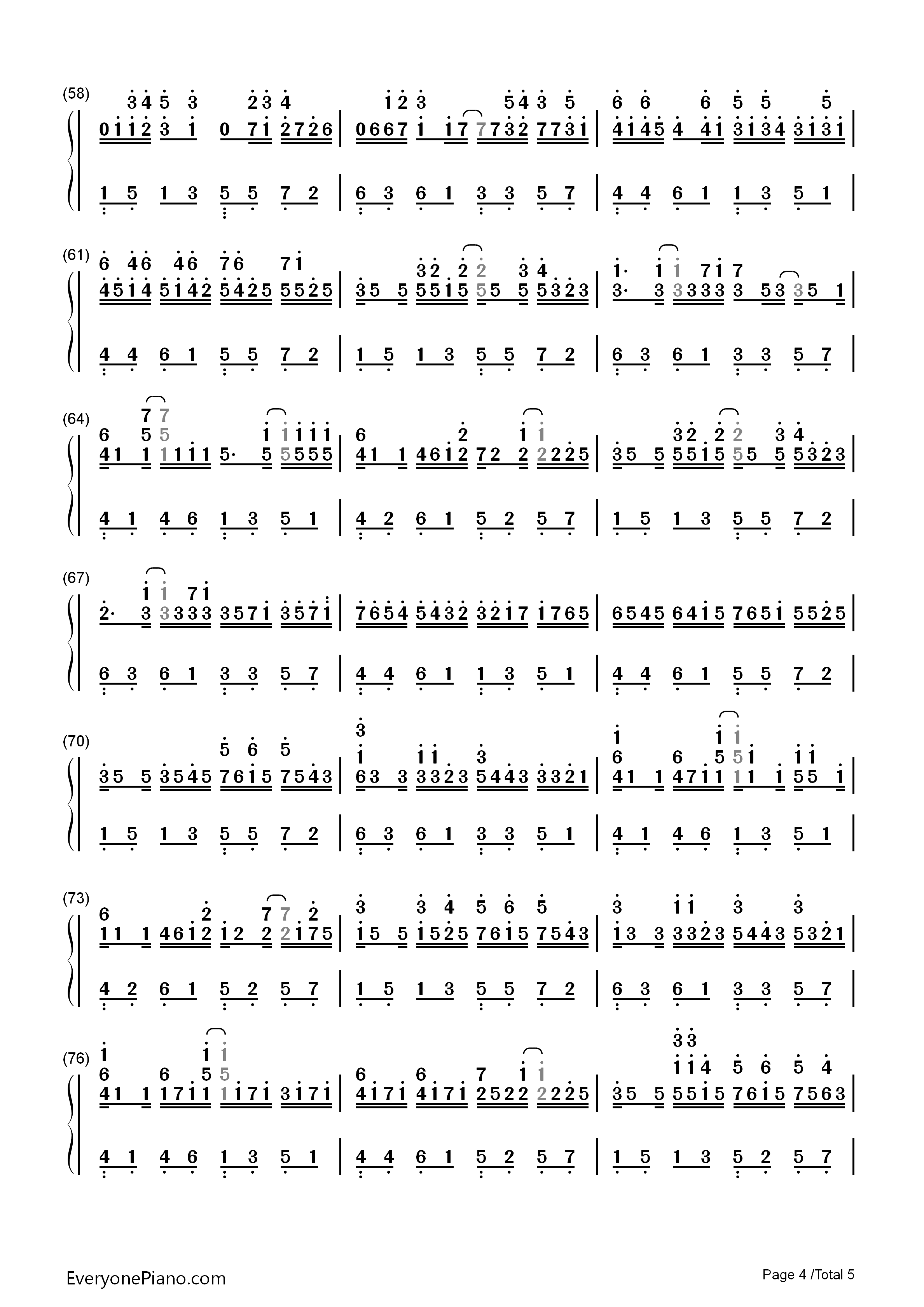Variations on Pachelbel's Canon Numbered Musical Notation