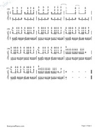 Numb-Linkin Park Free Piano Sheet Music & Piano Chords