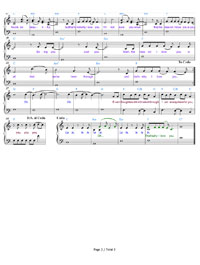 I Love You-Avril Lavigne Stave Preview 2