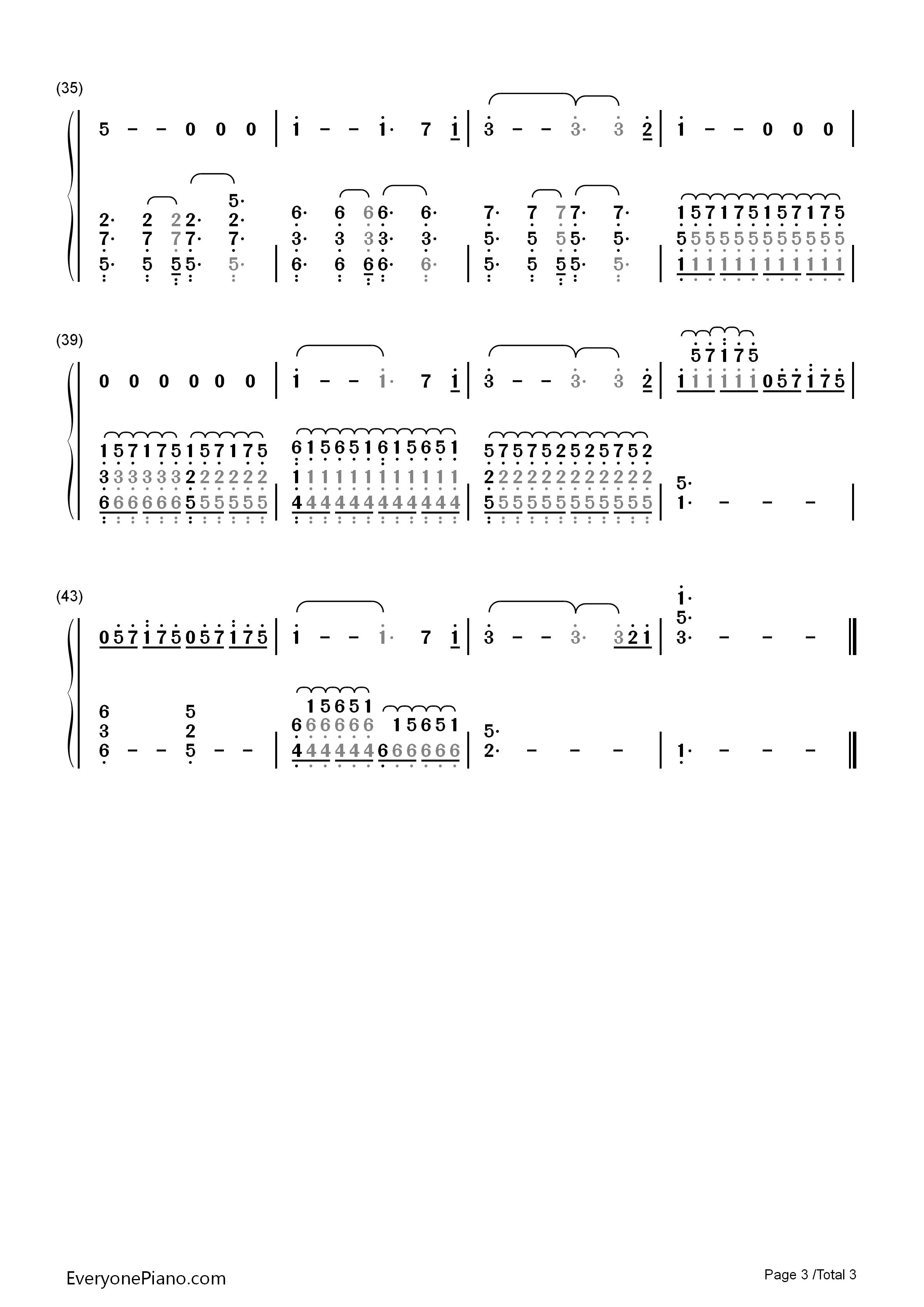 Guitar Chords Xo Beyonce Nezamestnanostfo