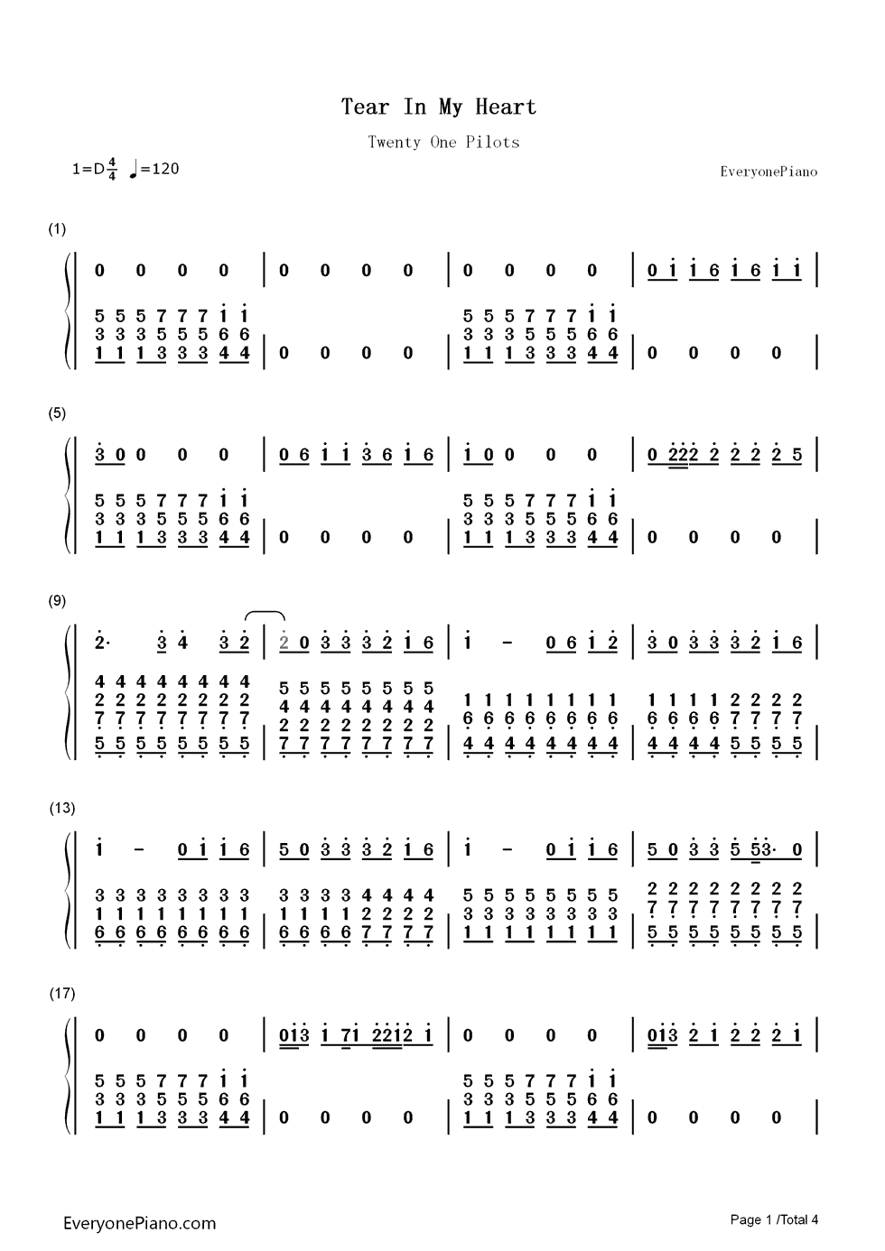 Tear In My Heart Twenty One Pilots Numbered Musical Notation