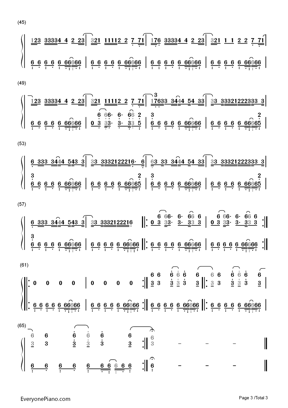 Pon de replay rihanna numbered musical notation preview 3 free listen now print sheet pon de replay rihanna numbered musical notation preview 3 hexwebz Image collections