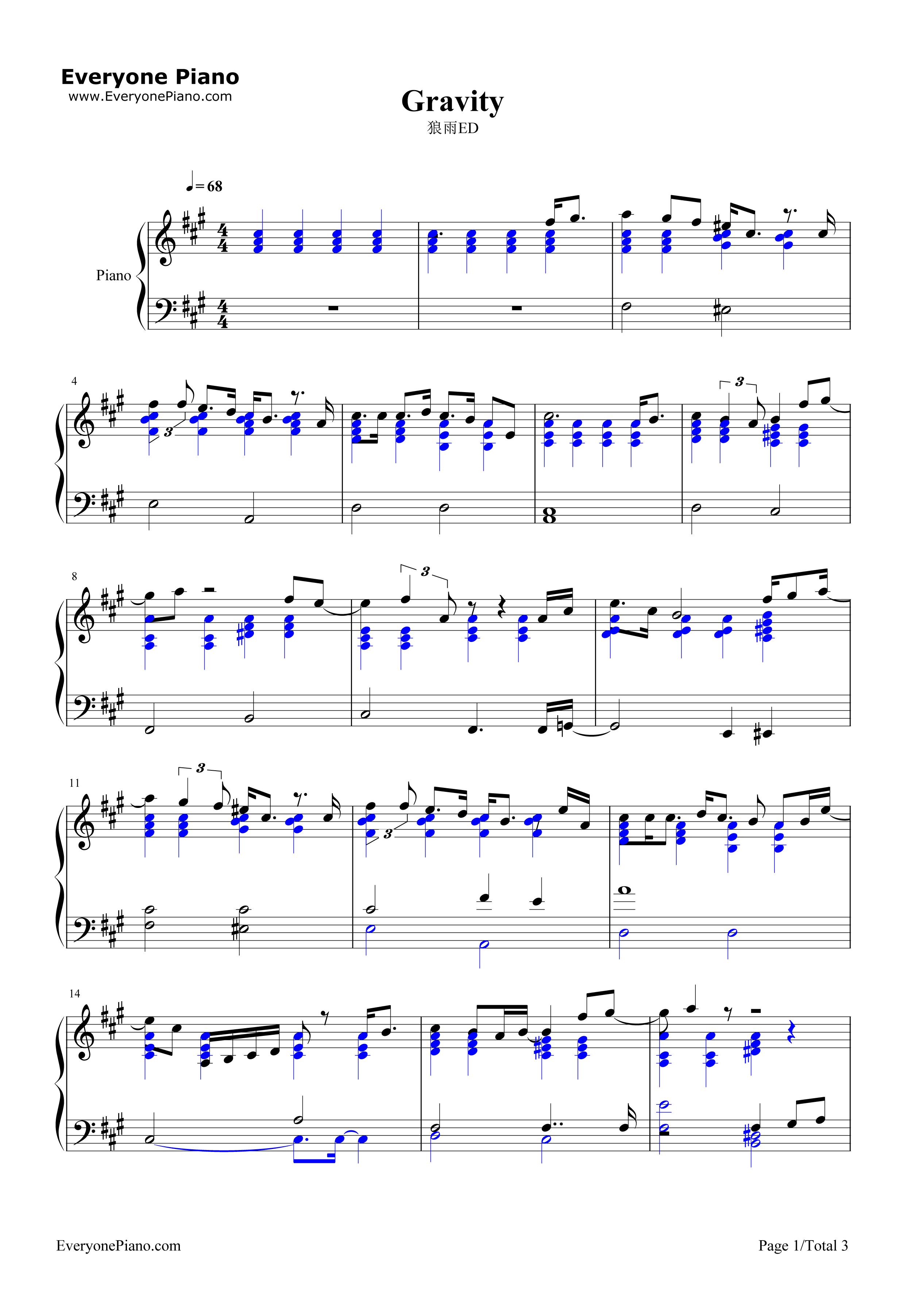 Gravity Sheet Music Keninamas