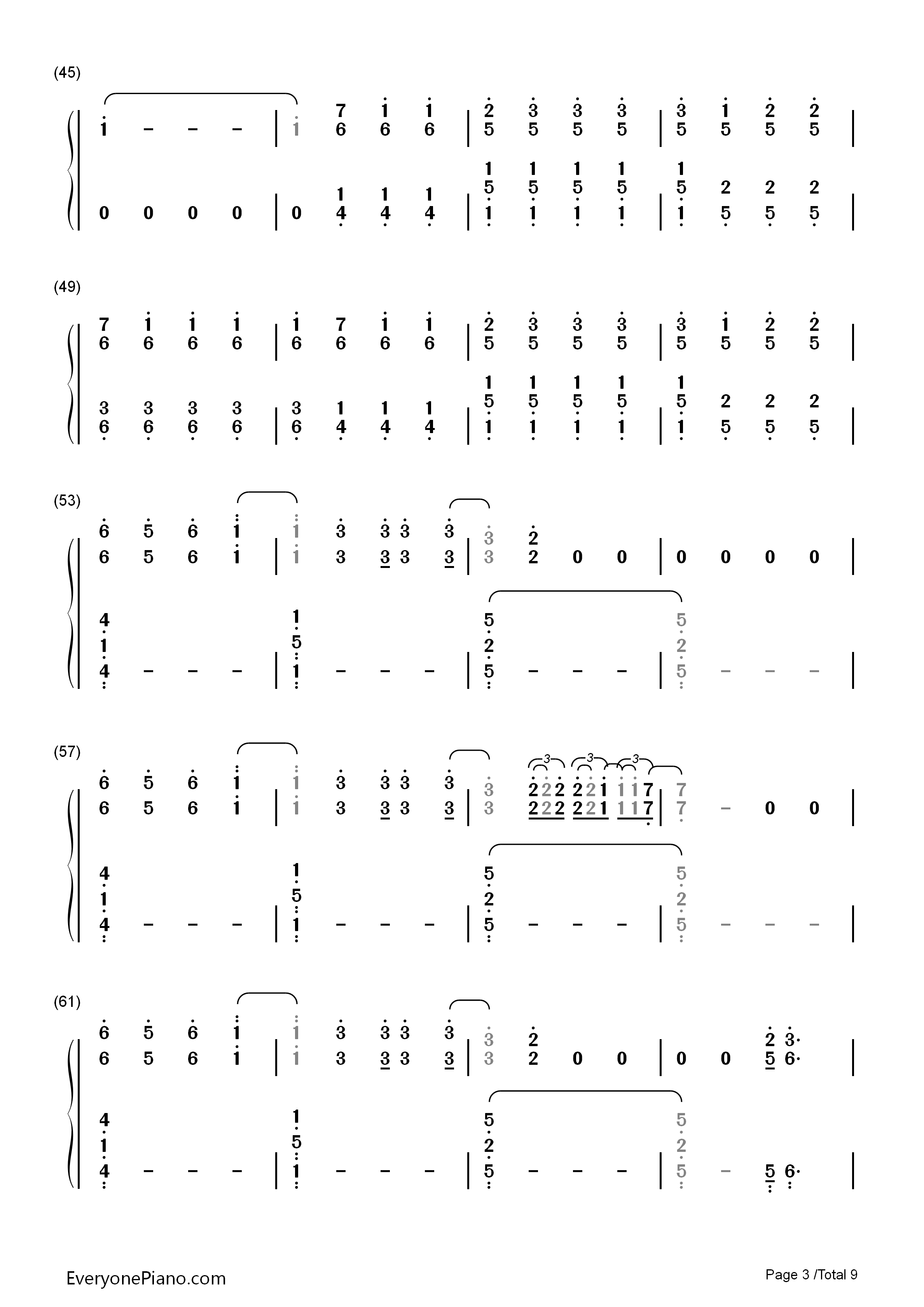 Migraine twenty one pilots numbered musical notation preview 3 listen now print sheet migraine twenty one pilots numbered musical notation preview 3 hexwebz Images