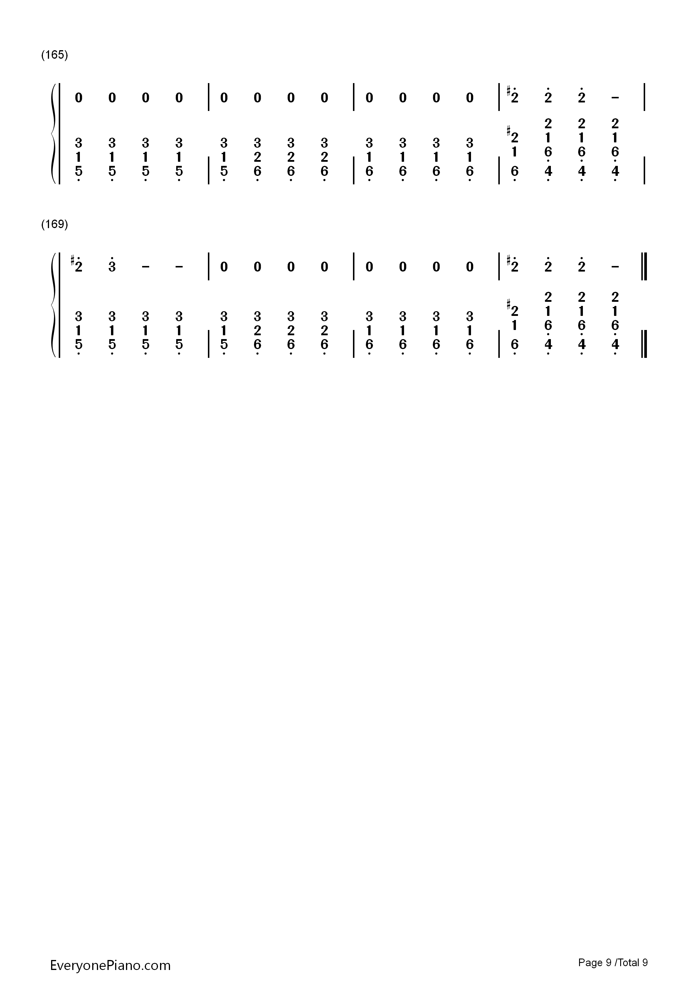 Migraine twenty one pilots numbered musical notation preview 9 listen now print sheet migraine twenty one pilots numbered musical notation preview 9 hexwebz Images