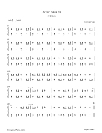 Never Grow Up-Taylor Swift-Numbered-Musical-Notation-Preview-1
