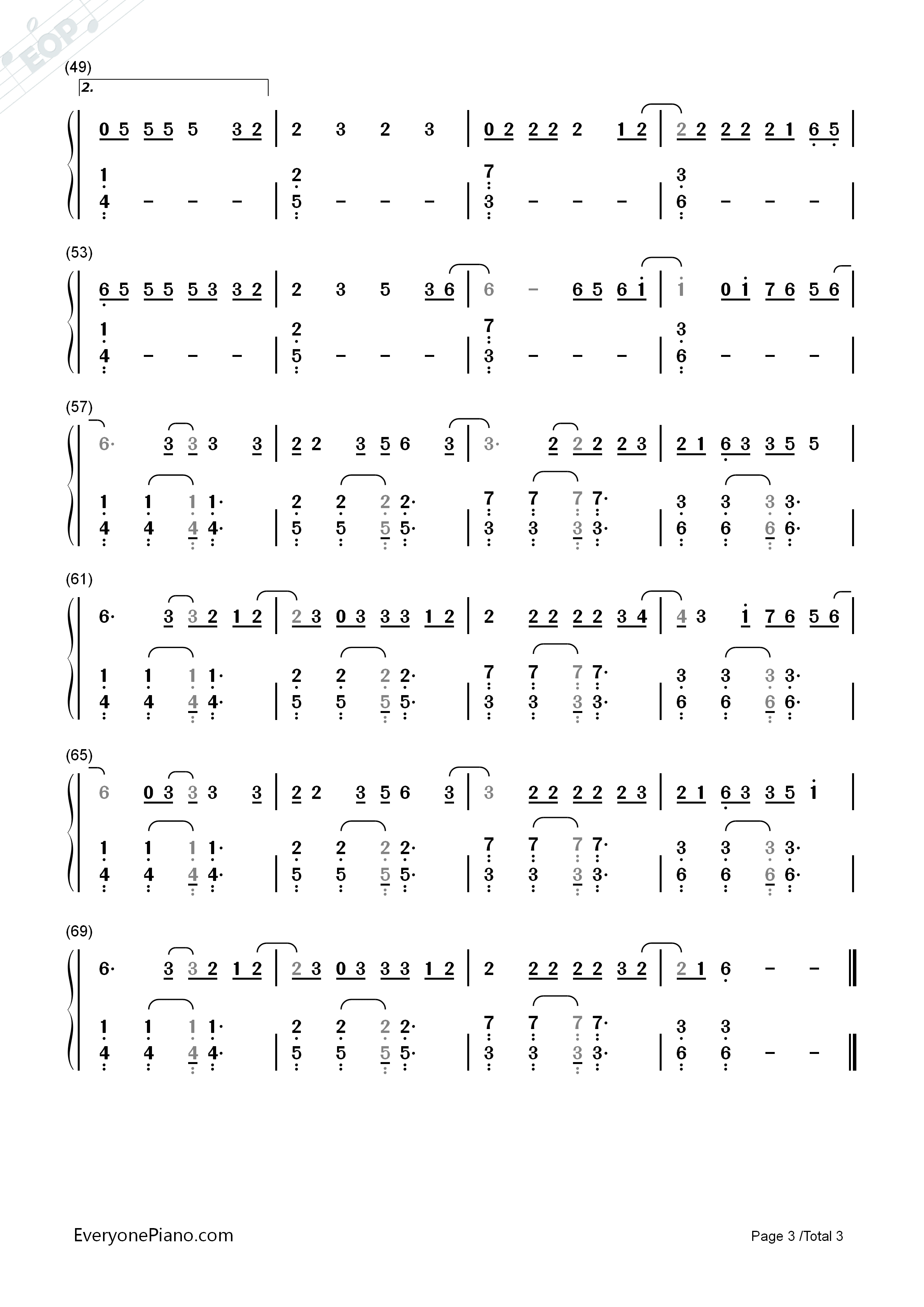 Dorable Carrie Underwood Chords Illustration Beginner Guitar Piano