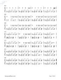 Sunset Lover-PETIT BISCUIT Free Piano Sheet Music & Piano Chords