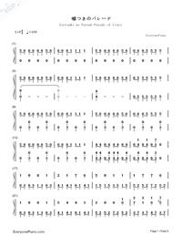 Usotsuki no Parade-Parade of Liars-Numbered-Musical-Notation-Preview-1