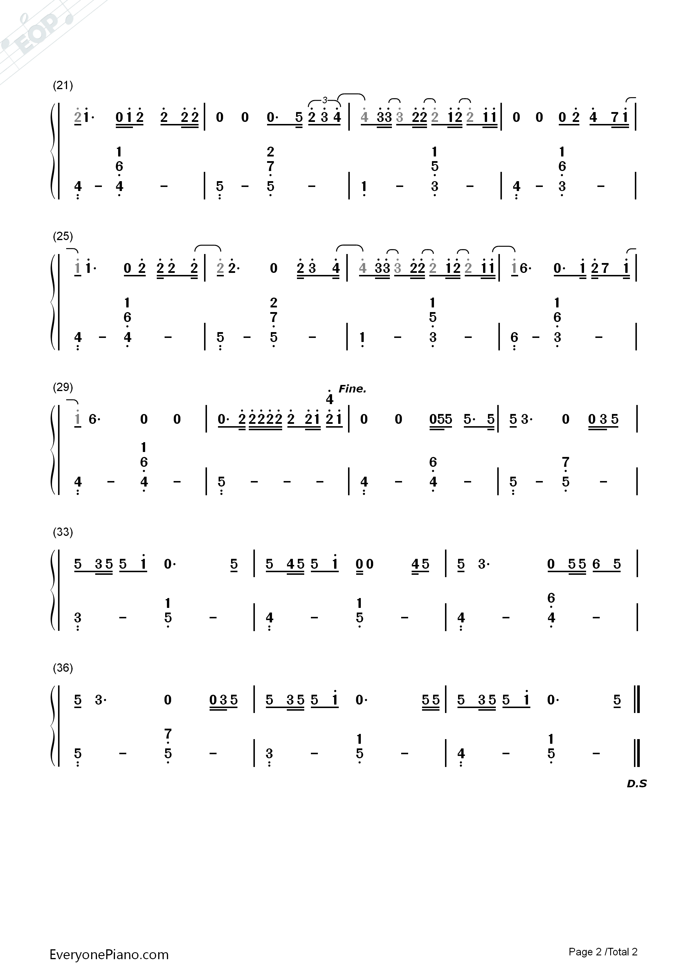 Issues chords