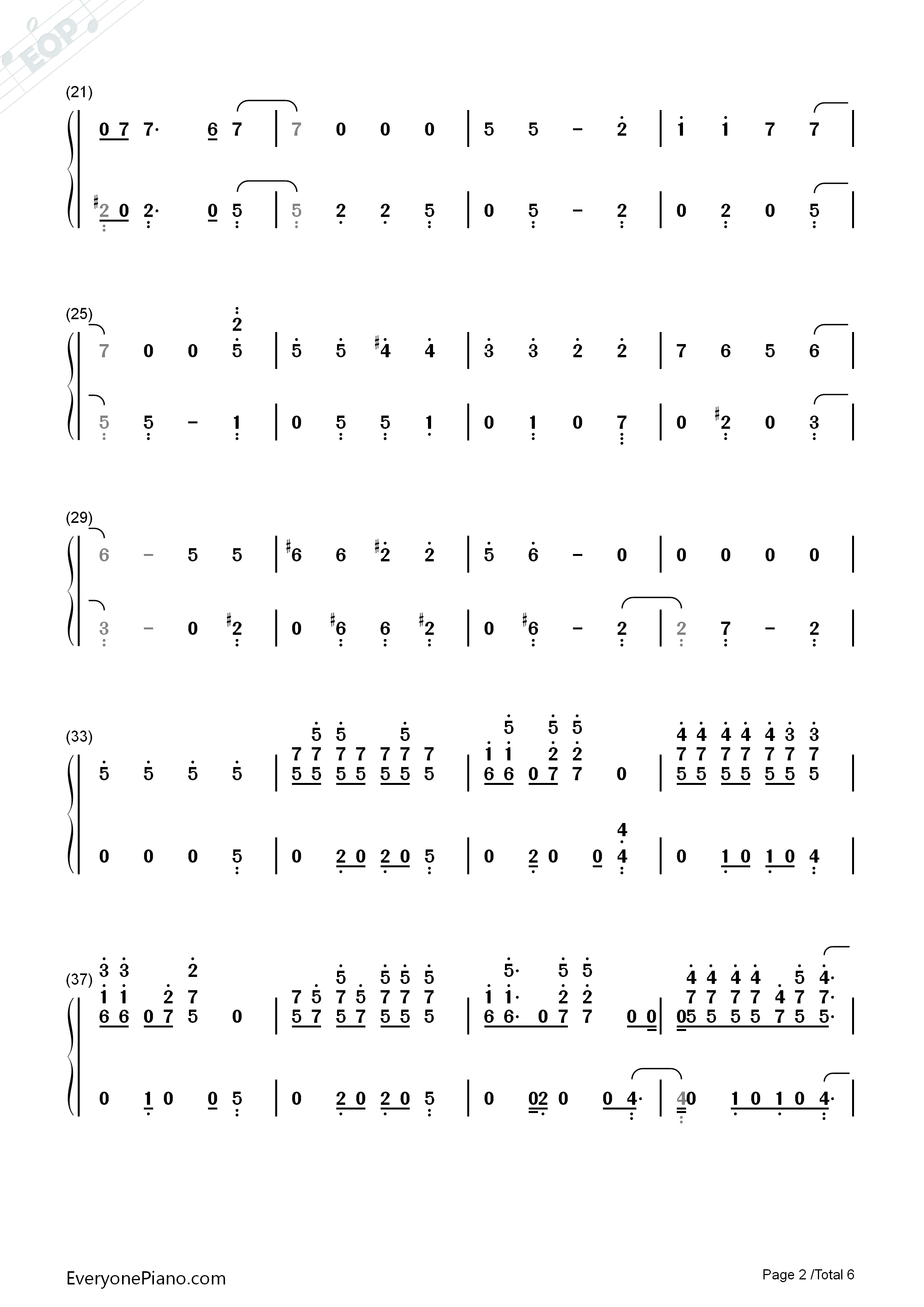 Remember Me-Coco Them Song Numbered Musical Notation Preview 2