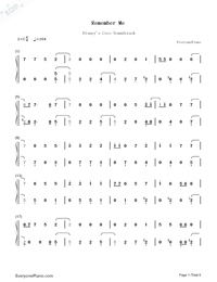 Remember Me-Coco Them Song Numbered Musical Notation Preview 1