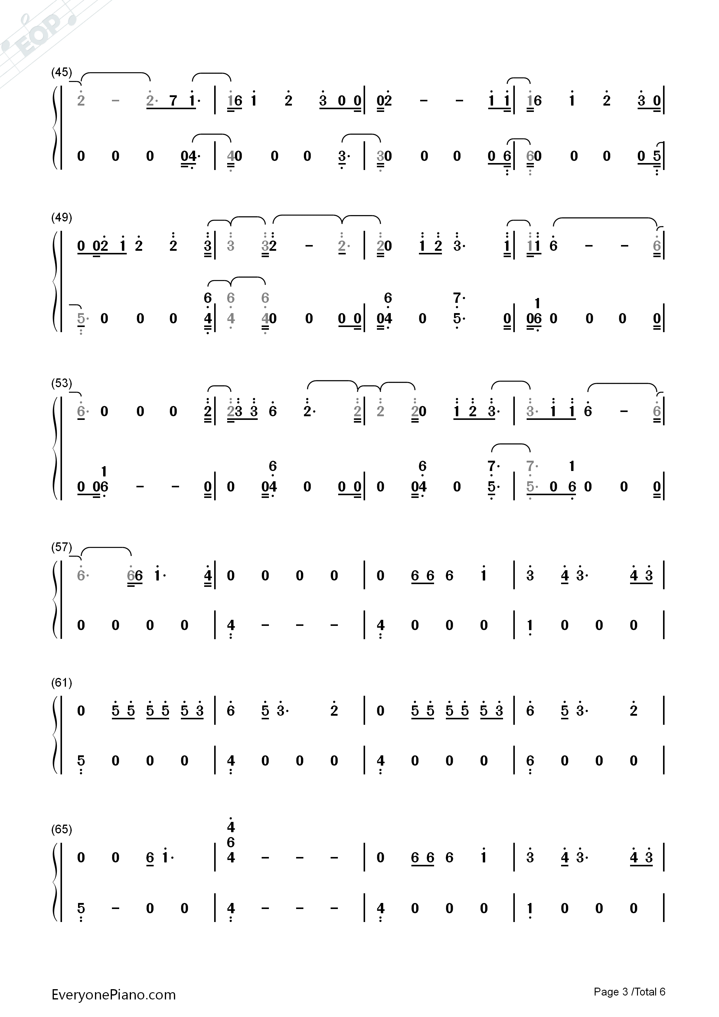 Mad World Chords Choice Image Piano Chord Chart With Finger Positions