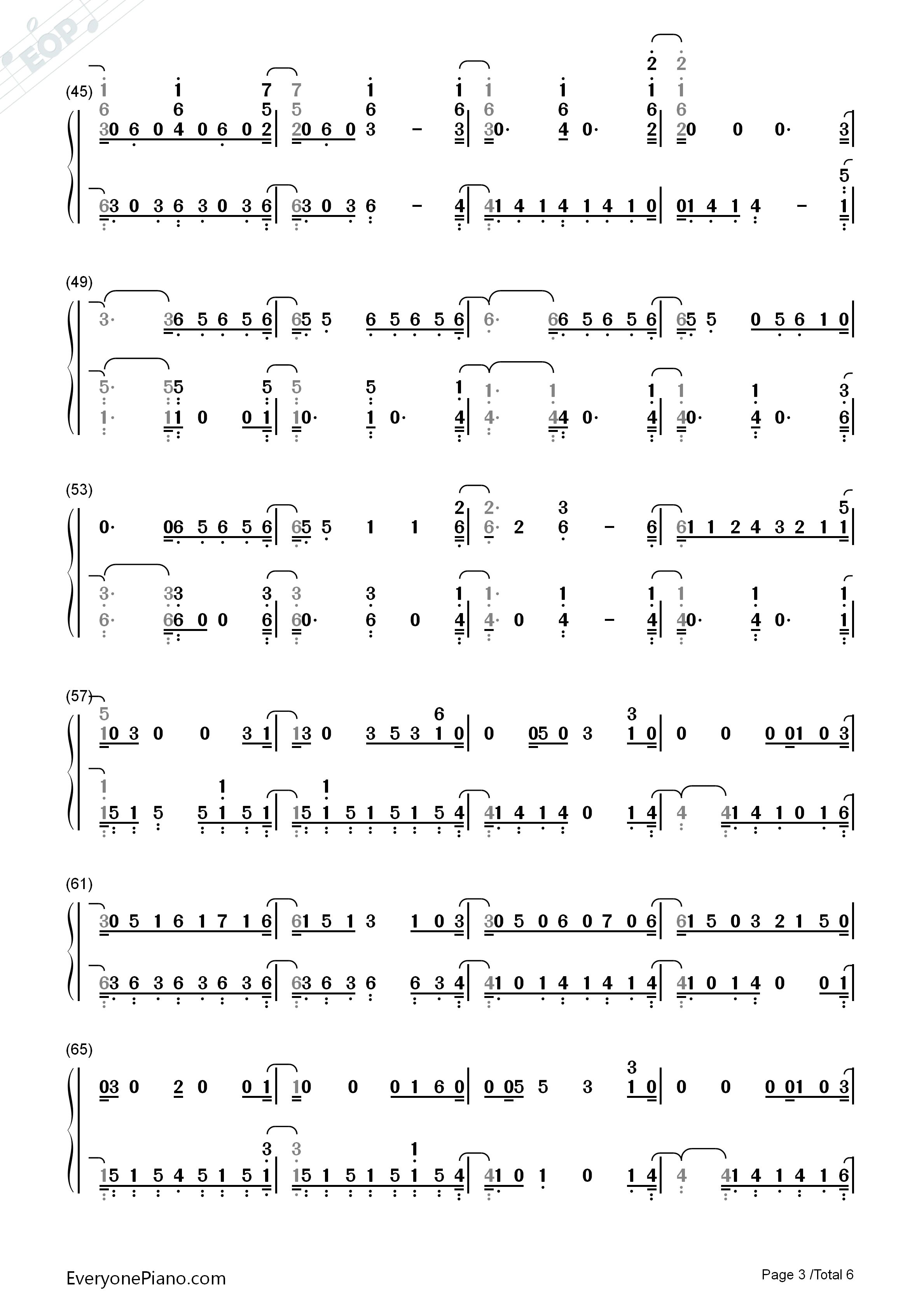 In My Blood-Shawn Mendes Numbered Musical Notation Preview 3
