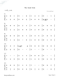 The Good Side-Troye Sivan Numbered Musical Notation Preview 1