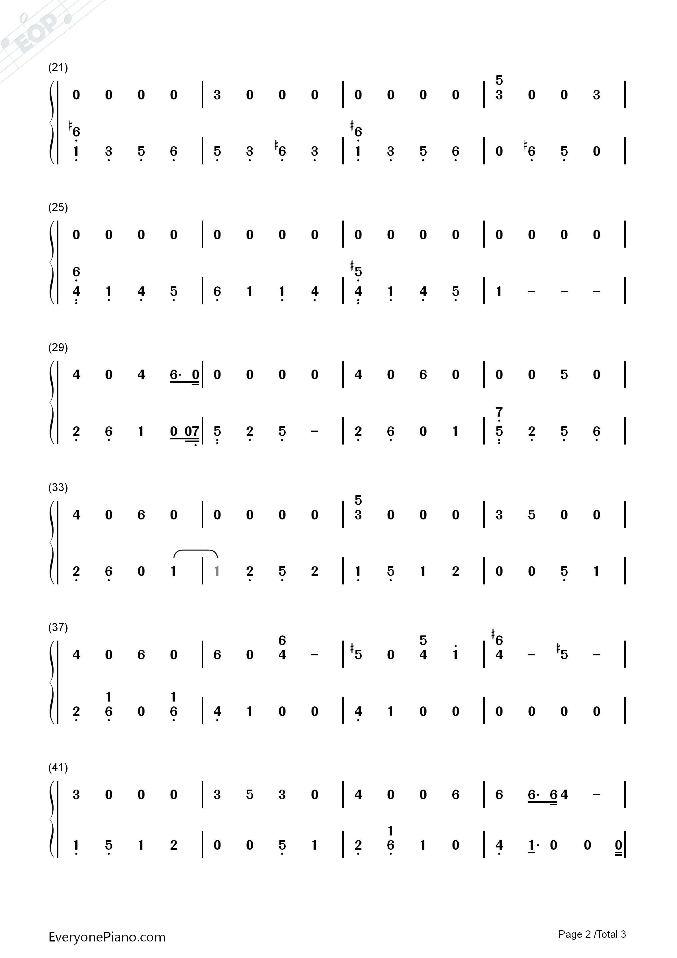 I've Loved You Since Forever-Kelly Clarkson Numbered Musical Notation Preview 2
