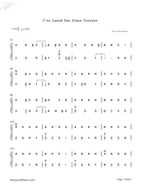 I've Loved You Since Forever-Kelly Clarkson Numbered Musical Notation Preview 1