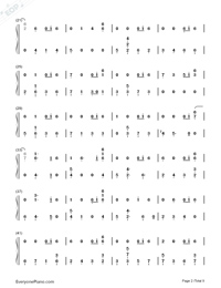All The Stars-Black Panther OST Numbered Musical Notation Preview 2