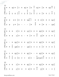 All The Stars-Black Panther OST Numbered Musical Notation Preview 3