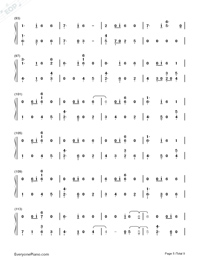 All The Stars-Black Panther OST Numbered Musical Notation Preview 5
