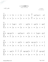 Always With Me Simple Version with Fingering Mark-Joe Hisaishi Numbered Musical Notation Preview 1