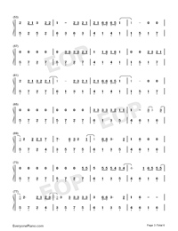 Let Her Go-Easy Version-Numbered-Musical-Notation-Preview-3
