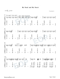 My Head My Heart-Ava Max-Numbered-Musical-Notation-Preview-1