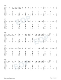 Cowboy Like Me-Taylor Swift-Numbered-Musical-Notation-Preview-3