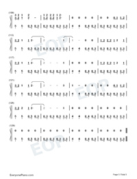 The Last Great American Dynasty-Taylor Swift Numbered Musical Notation Preview 5