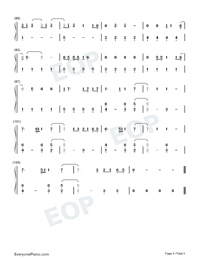 Gasoline-Haim ft Taylor Swift Numbered Musical Notation Preview 5