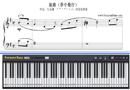 Piano Tutorial for Journey(Dream Of Flight) - Kaze Tachinu OST