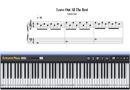 Piano Tutorial for Leave Out All The Rest - Linkin Park