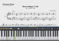 Hurt-Wolverine 3 OST-Free Piano Sheet Music